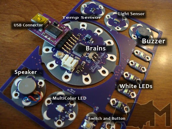 LillyPad Development Board with Peripherals Marked
